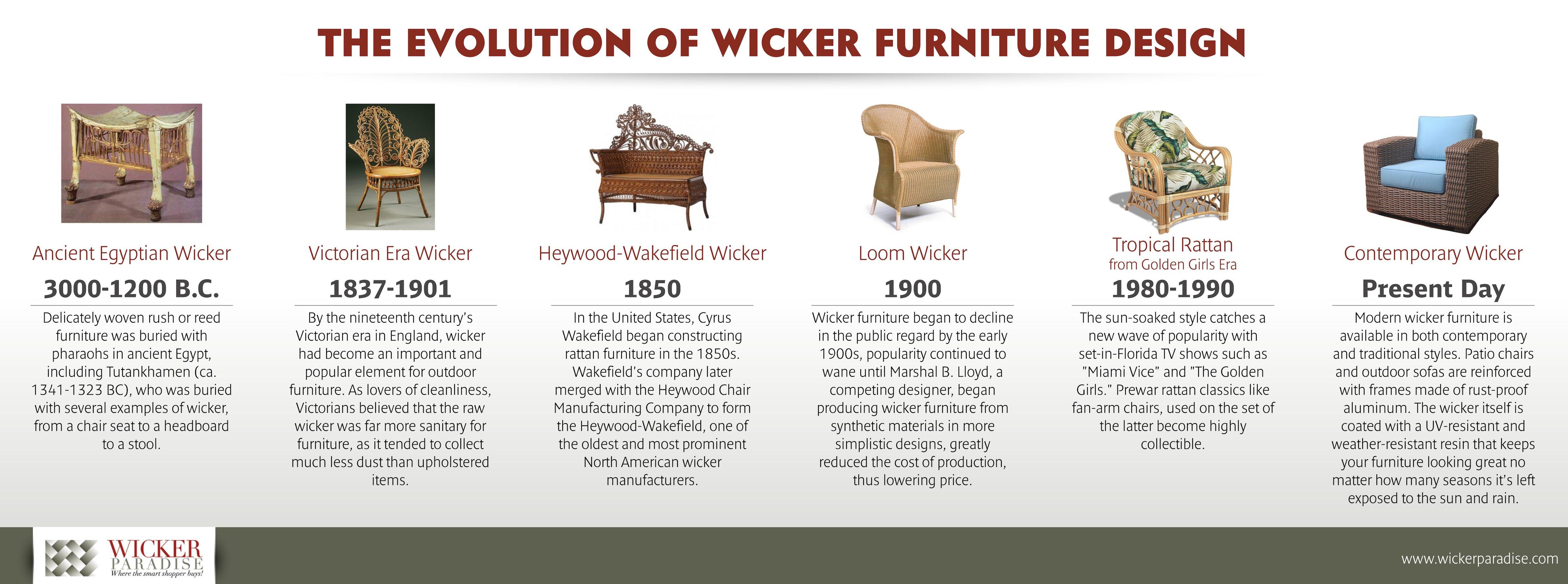 Eveloution of wicker design.jpg